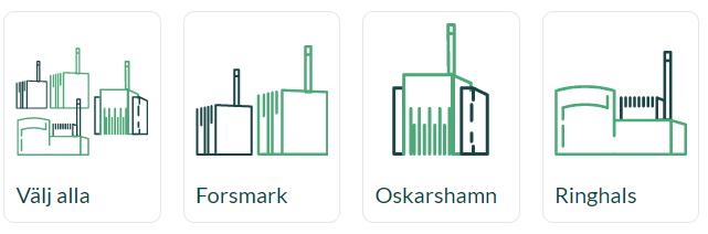 Kärnfull Energi Kärnkraftverk